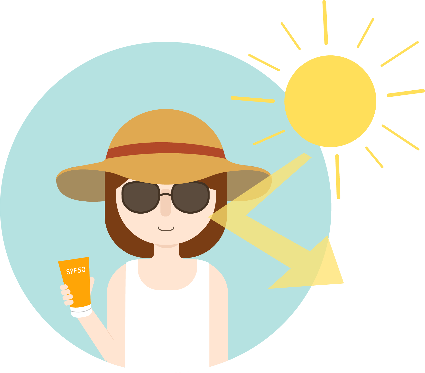 Image of a person in the sun with a hat and sunglasses on.